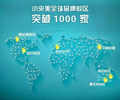 全球品牌校区达到1000家,帮您解析小央美是怎样做到的?